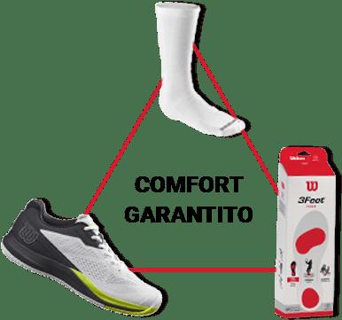 Confort garanti